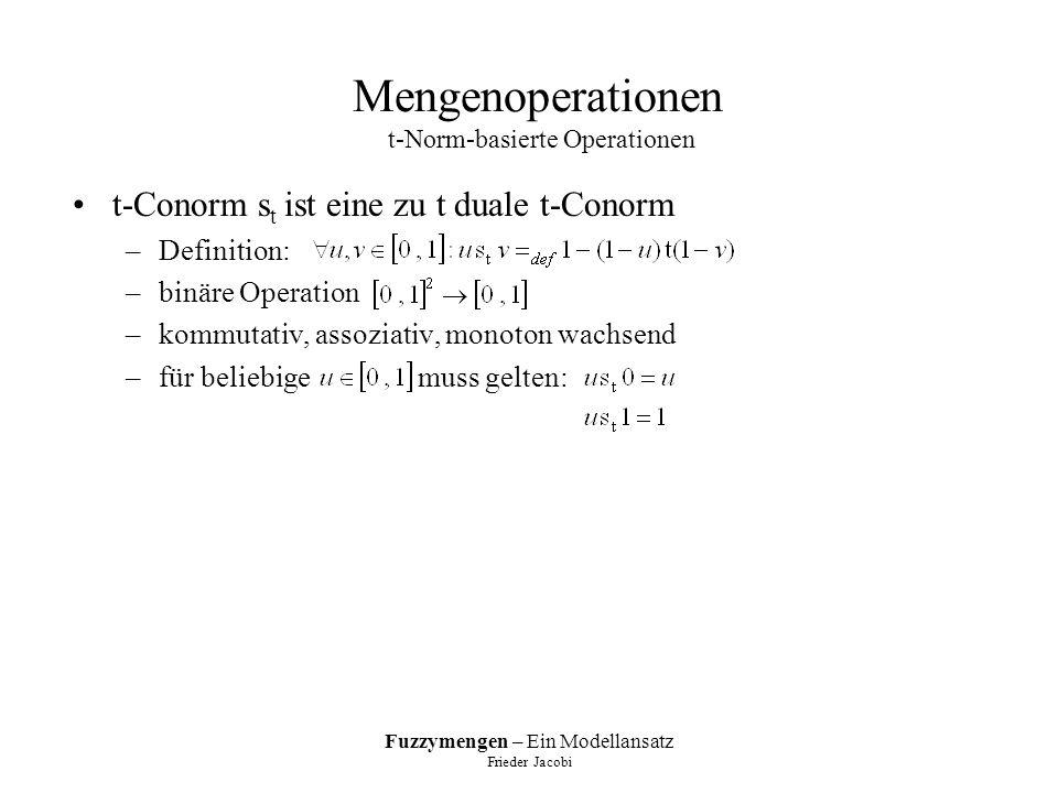 Fuzzymengen – Ein Modellansatz Frieder Jacobi Mengenoperationen t-Norm-basierte Operationen Vereinigung –wird aus Durchschnitt mittels Komplementbildung erzeugt: – –übliche t-Conormen ( ): Vereinigung s 0 : algebraische Summe s 1 : beschränkte Summe s 2 : drastische Summe s 3 : –es gilt: