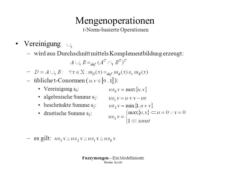 Fuzzymengen – Ein Modellansatz Frieder Jacobi Mengenoperationen t-Norm-basierte Operationen kartesisches Produkt: – heißt unscharfes, t-Norm-basiertes kartesisches Produkt: –es gilt: