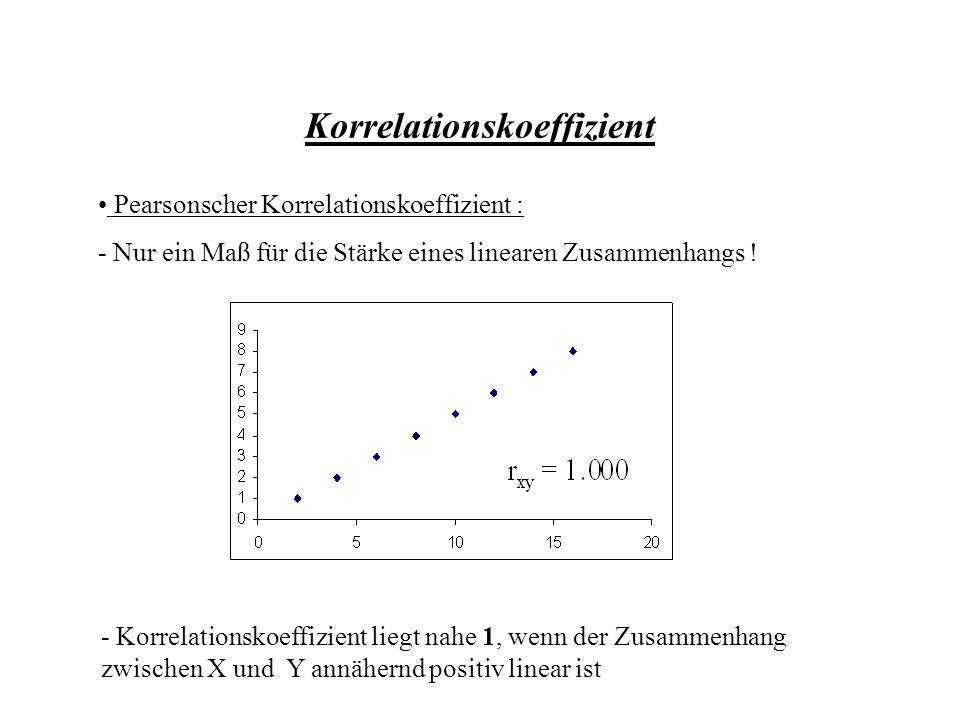 Korrelationskoeffizient Pearsonscher Korrelationskoeffizient : - Nur ein Maß für die Stärke eines linearen Zusammenhangs .