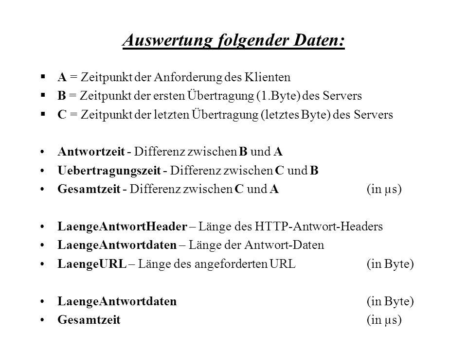Auswertung folgender Daten: A = Zeitpunkt der Anforderung des Klienten B = Zeitpunkt der ersten Übertragung (1.Byte) des Servers C = Zeitpunkt der letzten Übertragung (letztes Byte) des Servers Antwortzeit - Differenz zwischen B und A Uebertragungszeit - Differenz zwischen C und B Gesamtzeit - Differenz zwischen C und A(in µs) LaengeAntwortHeader – Länge des HTTP-Antwort-Headers LaengeAntwortdaten – Länge der Antwort-Daten LaengeURL – Länge des angeforderten URL(in Byte) LaengeAntwortdaten (in Byte) Gesamtzeit(in µs)