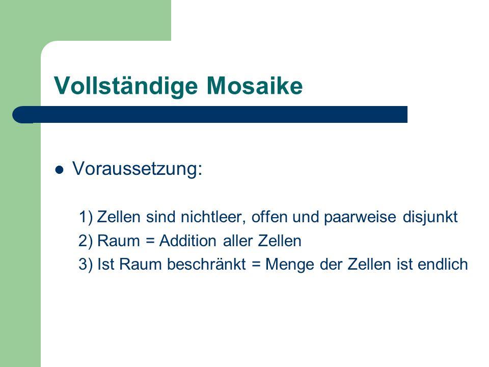 Unvollständige Mosaike Voraussetzungen: 1) und 3) treffen zu.