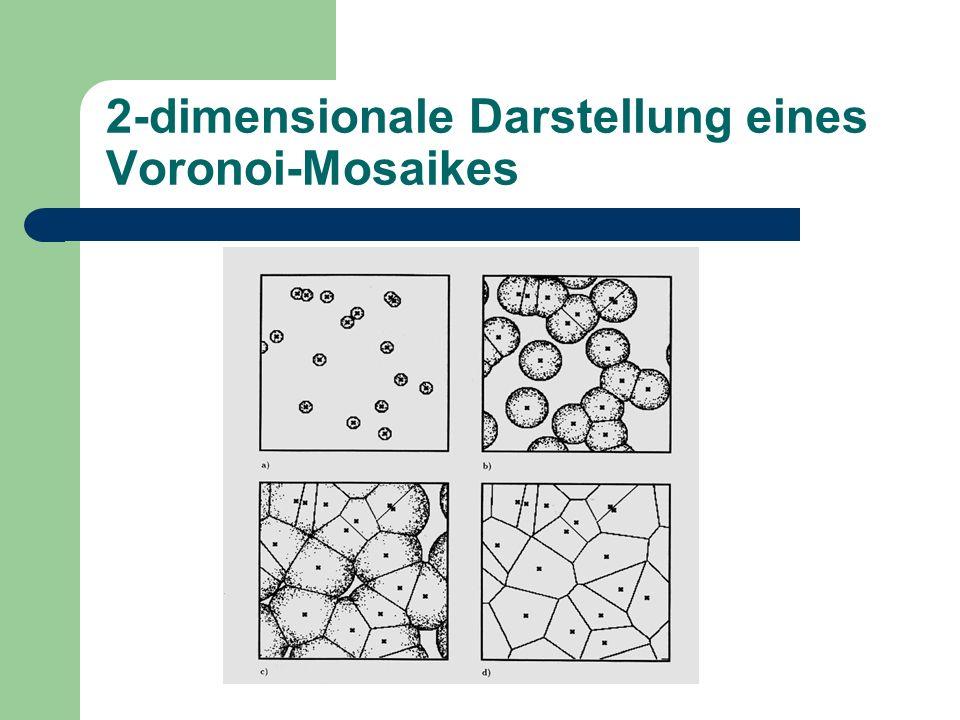 Beispiel – Wachstumsprozess 1 Am Anfang Punkte (Minizellen mit Zellkern) Die Zellen wachsen bis sie anfangen sich an einzelnen Stellen zu berühren – Bemerkung: Solange es nur ein Berührungspunkt zwischen 2 Kugeln gibt könnte man von Kugelpackungen sprechen