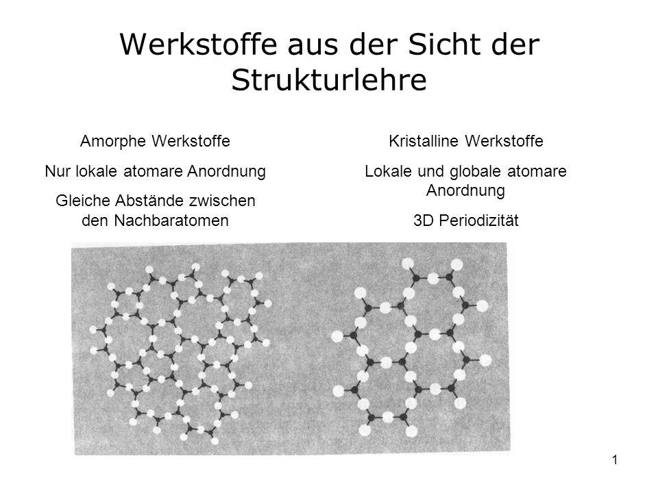 1 Werkstoffe aus der Sicht der Strukturlehre Amorphe Werkstoffe Nur lokale atomare Anordnung Gleiche Abstände zwischen den Nachbaratomen Kristalline W