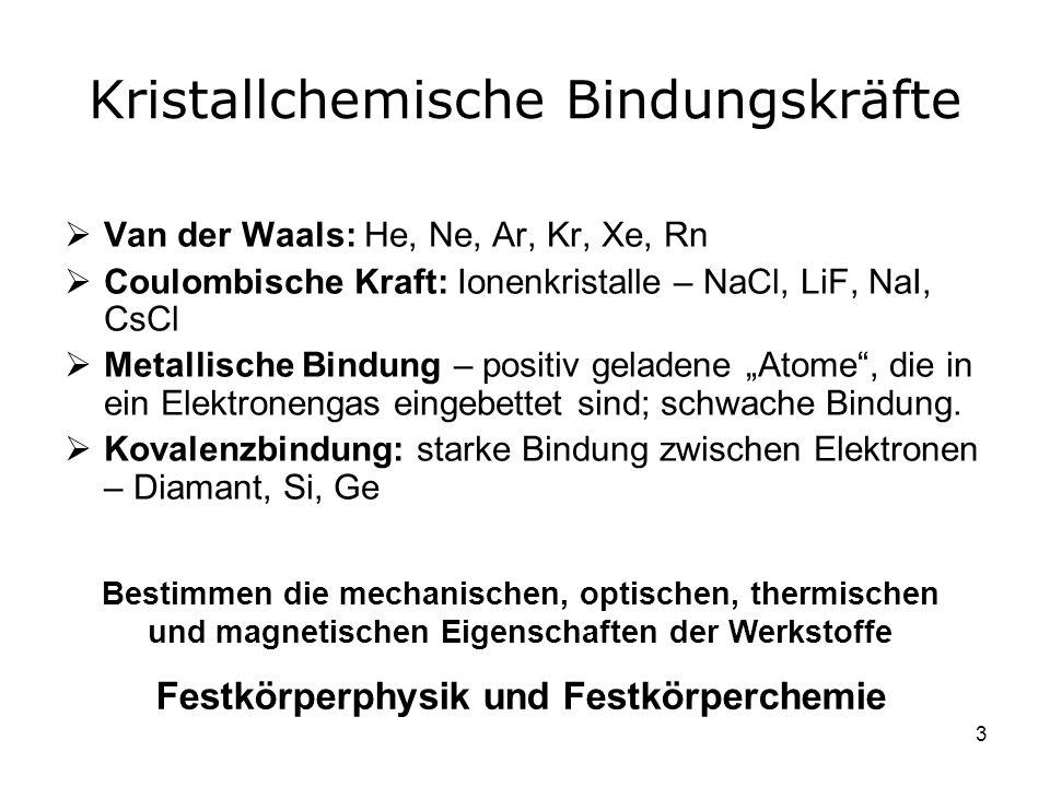 3 Kristallchemische Bindungskräfte Van der Waals: He, Ne, Ar, Kr, Xe, Rn Coulombische Kraft: Ionenkristalle – NaCl, LiF, NaI, CsCl Metallische Bindung