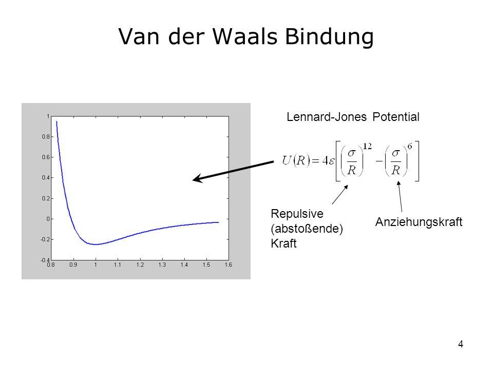 5 Ionenkristalle Wechselwirkung zwischen positiv und negativ geladenen Ionen Repulsive (abstoßende) Kraft Anziehungskraft (Coulomb Potential) Starke Bindung Ionenkristalle sind hart und haben einen hohen Schmelzpunkt