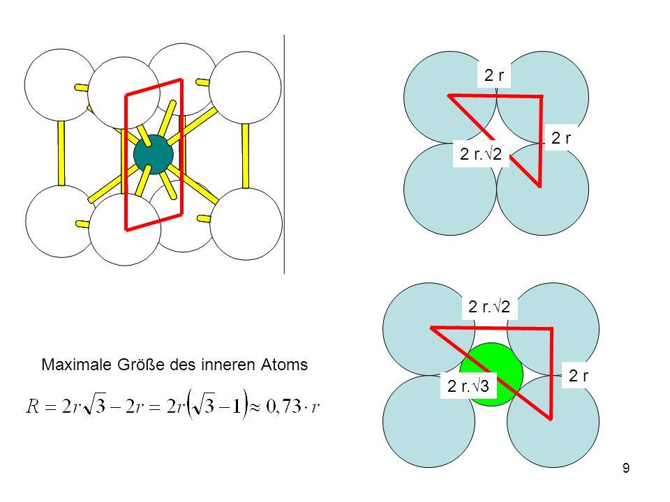 9 2 r 2 r.2 2 r 2 r.2 2 r.3 Maximale Größe des inneren Atoms