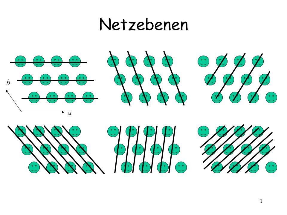 2 Röntgenbeugung an Netzebenen d d … Netzebenenabstand … Bragg Winkel … Wellenlänge der Strahlung Konstruktive Interferenz der Strahlung bei: Braggsche Gleichung
