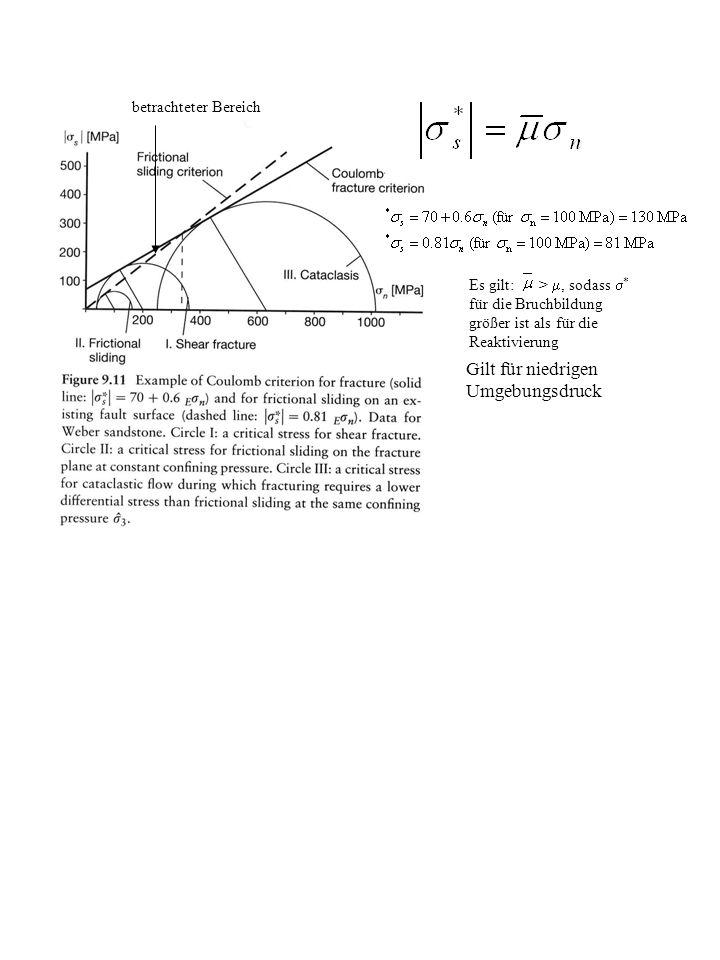 betrachteter Bereich Es gilt: >, sodass * für die Bruchbildung größer ist als für die Reaktivierung Gilt für niedrigen Umgebungsdruck