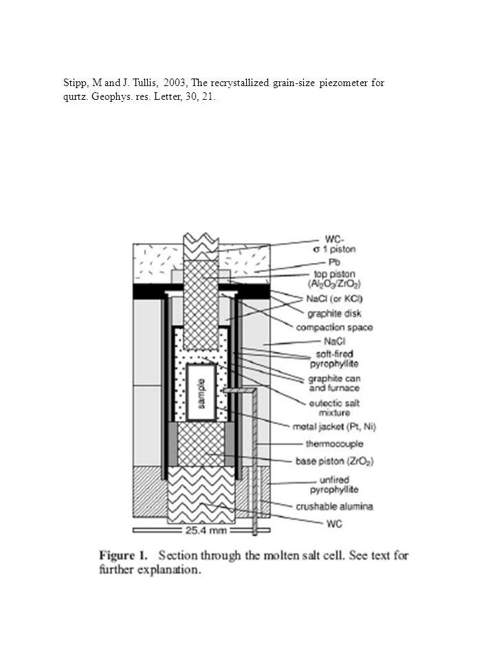 Stipp, M and J. Tullis, 2003, The recrystallized grain-size piezometer for qurtz. Geophys. res. Letter, 30, 21.