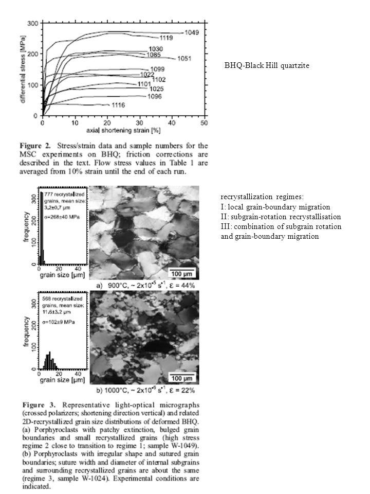 BHQ-Black Hill quartzite recrystallization regimes: I: local grain-boundary migration II: subgrain-rotation recrystallisation III: combination of subg