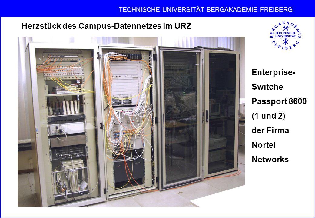 TECHNISCHE UNIVERSITÄT BERGAKADEMIE FREIBERG Herzstück des Campus-Datennetzes im URZ Enterprise- Switche Passport 8600 (1 und 2) der Firma Nortel Networks