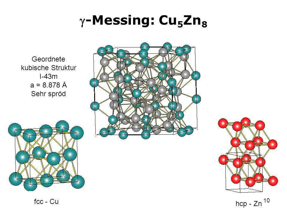 10 -Messing: Cu 5 Zn 8 Geordnete kubische Struktur I-43m a = 8.878 Å Sehr spröd fcc - Cu hcp - Zn
