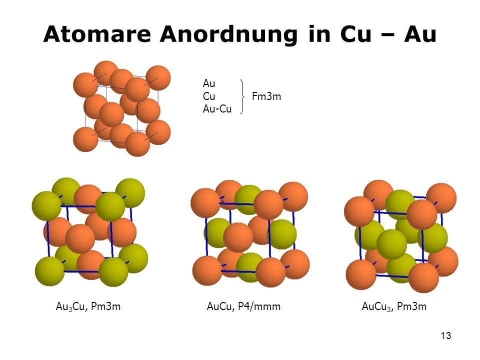 13 Atomare Anordnung in Cu – Au AuCu, P4/mmmAuCu 3, Pm3mAu 3 Cu, Pm3m Au Cu Fm3m Au-Cu