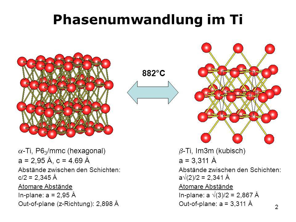 2 Phasenumwandlung im Ti 882°C -Ti, P6 3 /mmc (hexagonal) a = 2,95 Å, c = 4.69 Å Abstände zwischen den Schichten: c/2 = 2,345 Å Atomare Abstände In-pl