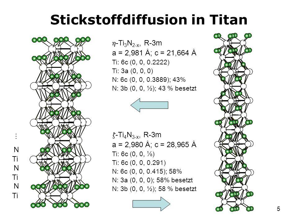 5 Stickstoffdiffusion in Titan Ti N N N … -Ti 3 N 2-x, R-3m a = 2,981 Å; c = 21,664 Å Ti: 6c (0, 0, 0.2222) Ti: 3a (0, 0, 0) N: 6c (0, 0, 0.3889); 43%