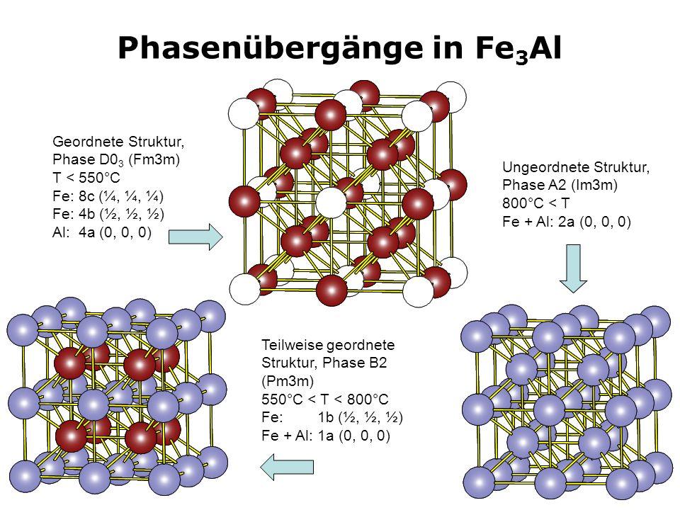 8 Phasenübergänge in Fe 3 Al Geordnete Struktur, Phase D0 3 (Fm3m) T < 550°C Fe: 8c (¼, ¼, ¼) Fe: 4b (½, ½, ½) Al: 4a (0, 0, 0) Teilweise geordnete St
