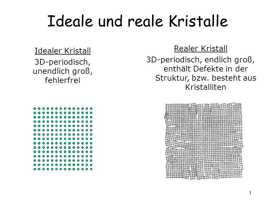 1 Ideale und reale Kristalle Idealer Kristall 3D-periodisch, unendlich groß, fehlerfrei Realer Kristall 3D-periodisch, endlich groß, enthält Defekte i