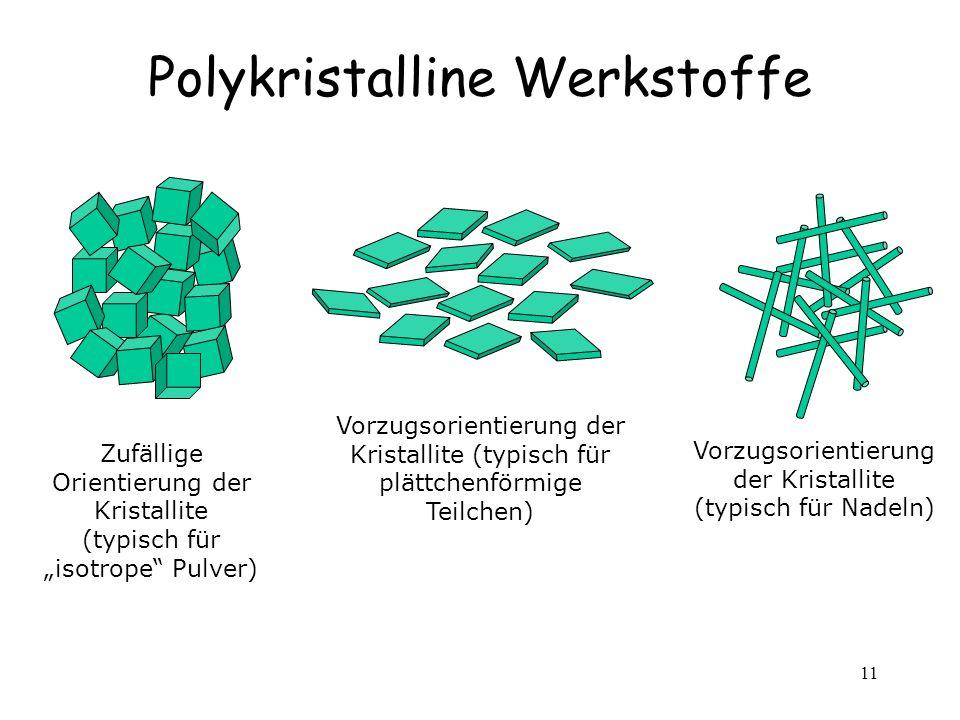 11 Polykristalline Werkstoffe Zufällige Orientierung der Kristallite (typisch für isotrope Pulver) Vorzugsorientierung der Kristallite (typisch für pl