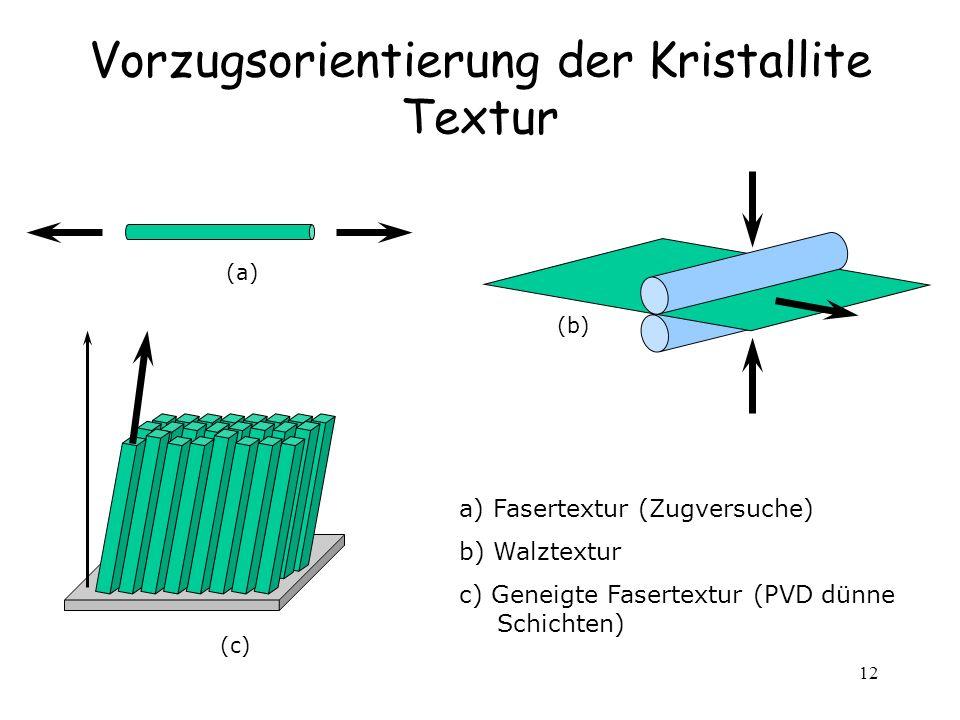 12 Vorzugsorientierung der Kristallite Textur a) Fasertextur (Zugversuche) b) Walztextur c) Geneigte Fasertextur (PVD dünne Schichten) (a) (b) (c)