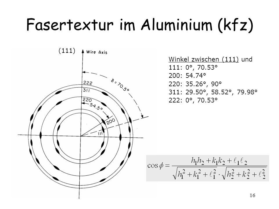 16 Fasertextur im Aluminium (kfz) (111) Winkel zwischen (111) und 111: 0°, 70.53° 200: 54.74° 220: 35.26°, 90° 311: 29.50°, 58.52°, 79.98° 222: 0°, 70