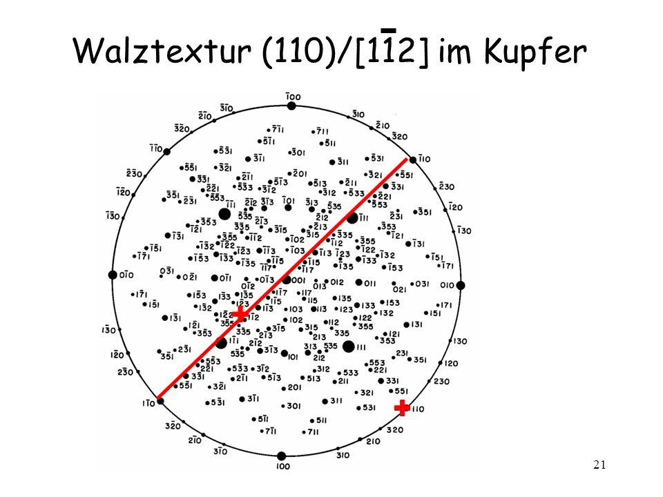 21 Walztextur (110)/[112] im Kupfer