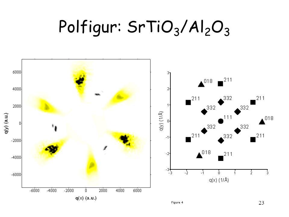 23 Polfigur: SrTiO 3 /Al 2 O 3