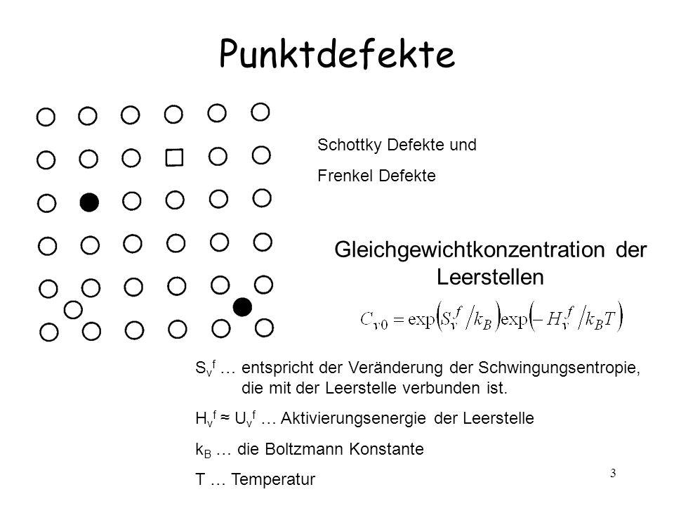 3 Punktdefekte Schottky Defekte und Frenkel Defekte Gleichgewichtkonzentration der Leerstellen S v f … entspricht der Veränderung der Schwingungsentro