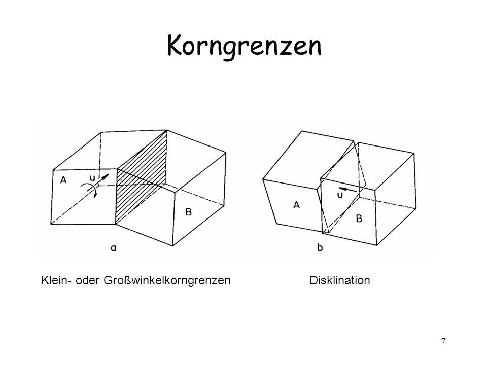 7 Korngrenzen Klein- oder GroßwinkelkorngrenzenDisklination