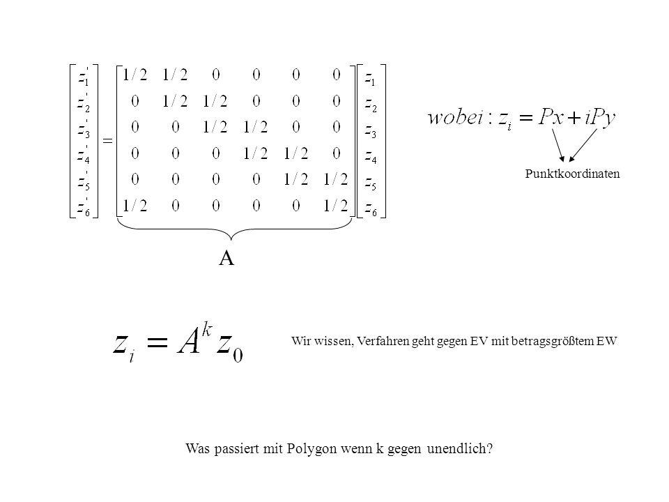 A Wir wissen, Verfahren geht gegen EV mit betragsgrößtem EW Punktkoordinaten Was passiert mit Polygon wenn k gegen unendlich?