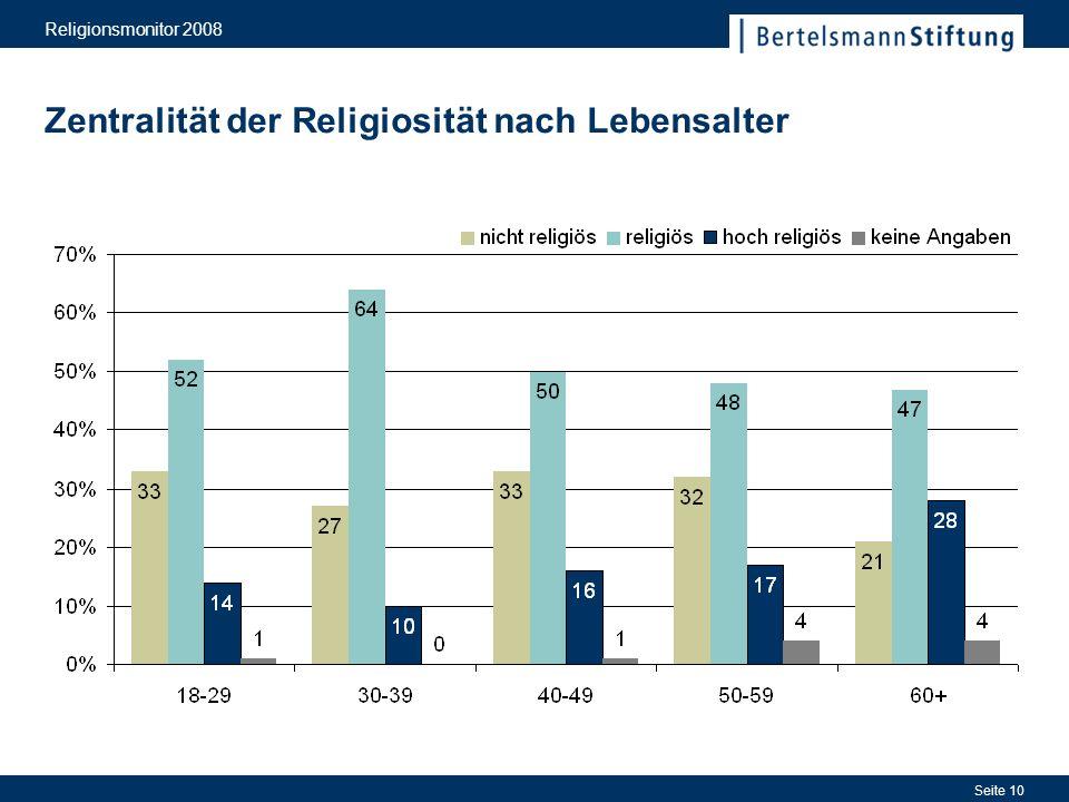 Religionsmonitor 2008 Seite 10 Zentralität der Religiosität nach Lebensalter