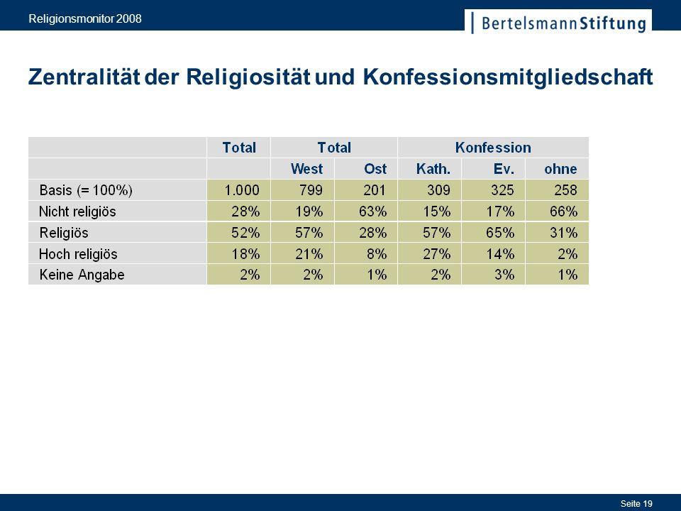 Religionsmonitor 2008 Seite 19 Zentralität der Religiosität und Konfessionsmitgliedschaft