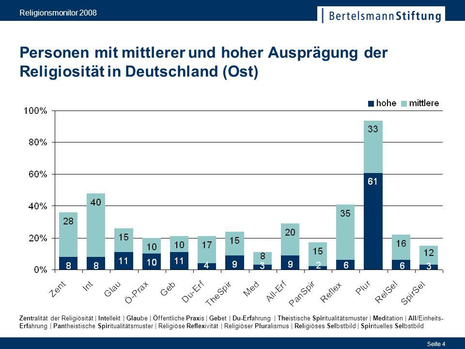 Religionsmonitor 2008 Seite 4 Personen mit mittlerer und hoher Ausprägung der Religiosität in Deutschland (Ost) Zentralität der Religiösität | Intelle
