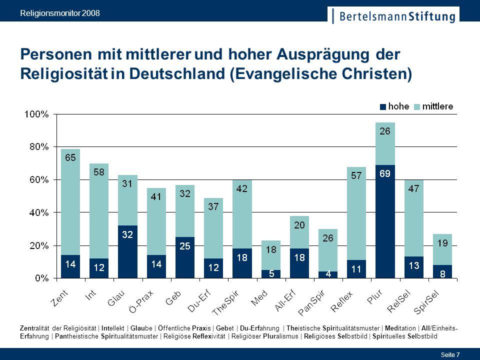 Religionsmonitor 2008 Seite 7 Personen mit mittlerer und hoher Ausprägung der Religiosität in Deutschland (Evangelische Christen) Zentralität der Reli