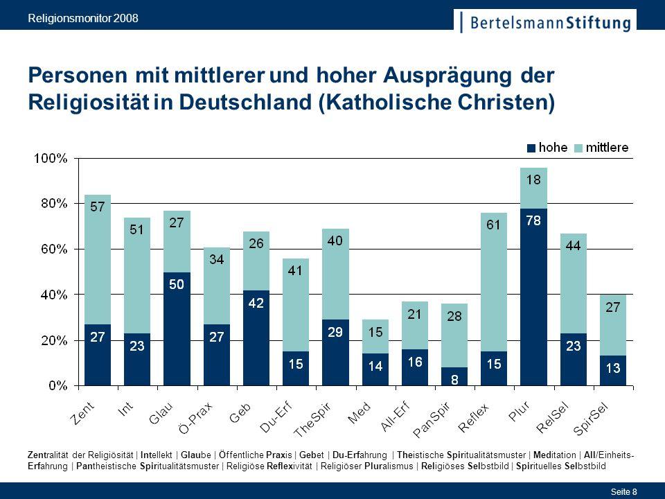 Religionsmonitor 2008 Seite 8 Personen mit mittlerer und hoher Ausprägung der Religiosität in Deutschland (Katholische Christen) Zentralität der Relig