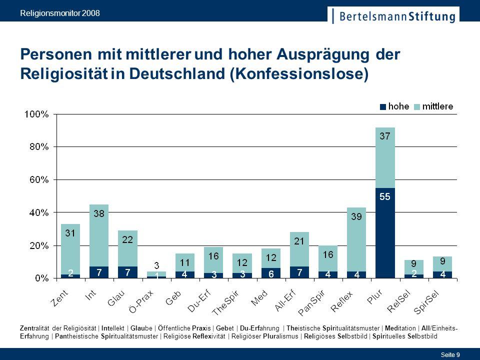 Religionsmonitor 2008 Seite 9 Personen mit mittlerer und hoher Ausprägung der Religiosität in Deutschland (Konfessionslose) Zentralität der Religiösit