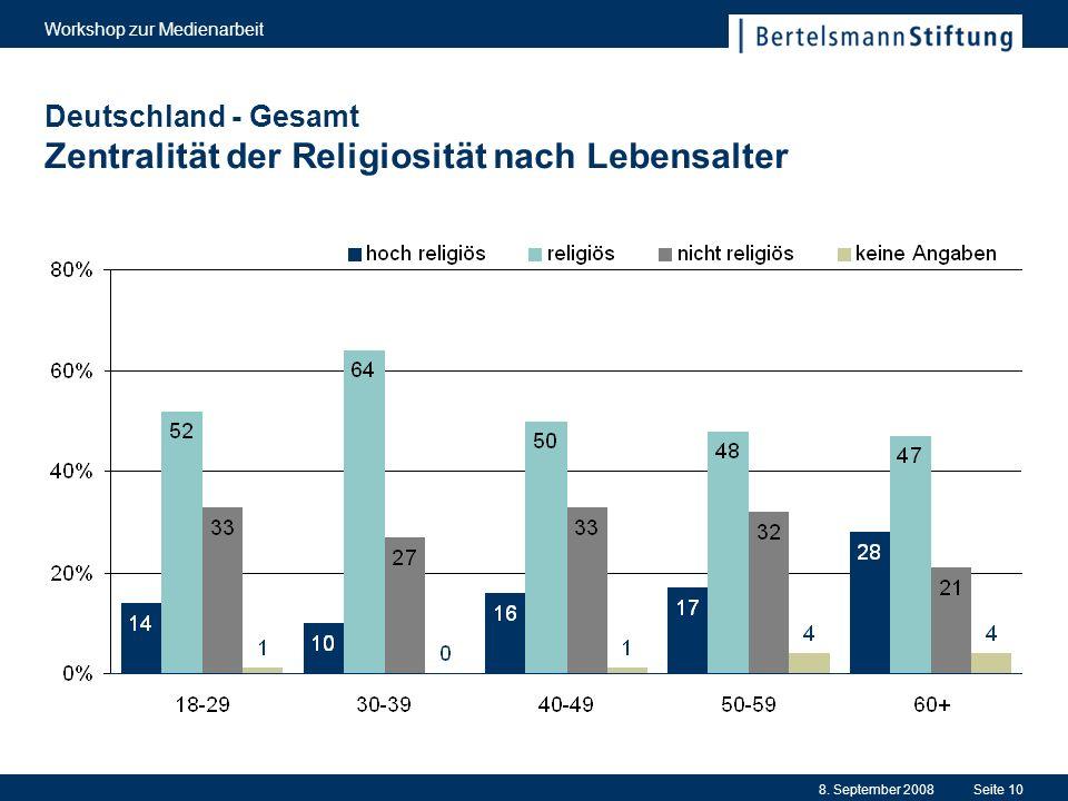 8. September 2008 Workshop zur Medienarbeit Seite 10 Deutschland - Gesamt Zentralität der Religiosität nach Lebensalter
