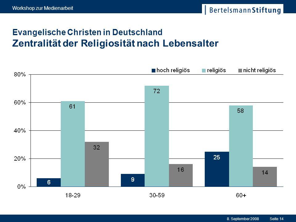 8. September 2008 Workshop zur Medienarbeit Seite 14 Evangelische Christen in Deutschland Zentralität der Religiosität nach Lebensalter