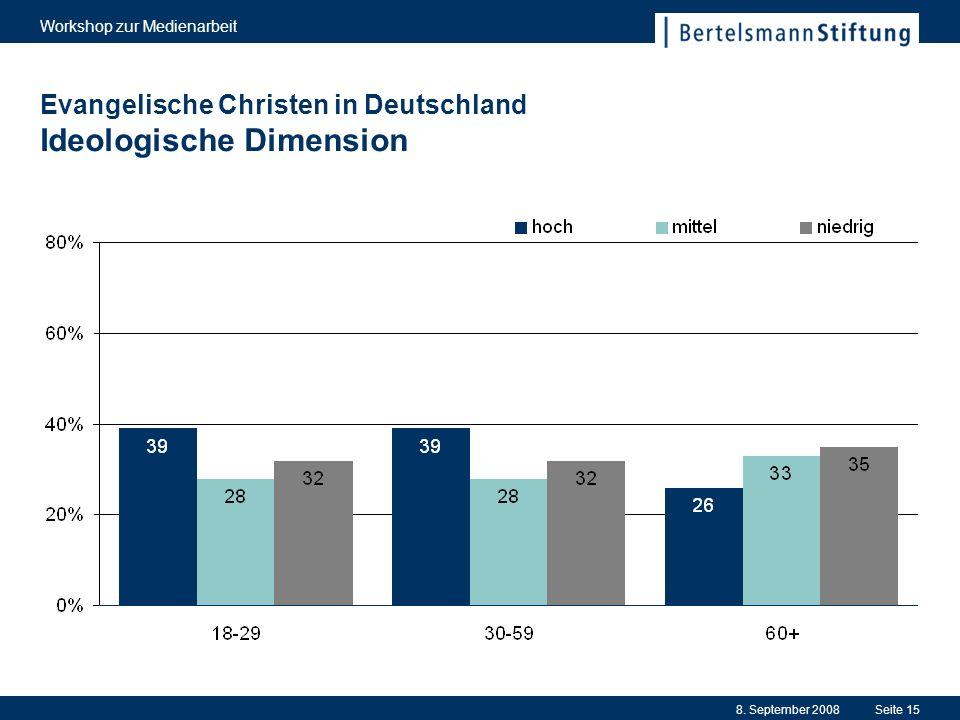 8. September 2008 Workshop zur Medienarbeit Seite 15 Evangelische Christen in Deutschland Ideologische Dimension