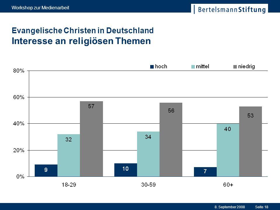 8. September 2008 Workshop zur Medienarbeit Seite 18 Evangelische Christen in Deutschland Interesse an religiösen Themen