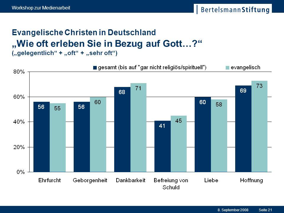8. September 2008 Workshop zur Medienarbeit Seite 21 Evangelische Christen in Deutschland Wie oft erleben Sie in Bezug auf Gott…? (gelegentlich + oft