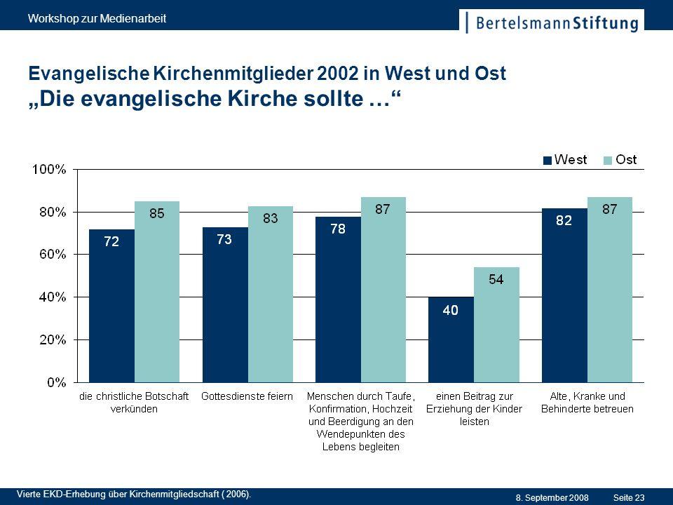 8. September 2008 Workshop zur Medienarbeit Seite 23 Evangelische Kirchenmitglieder 2002 in West und Ost Die evangelische Kirche sollte … Vierte EKD-E