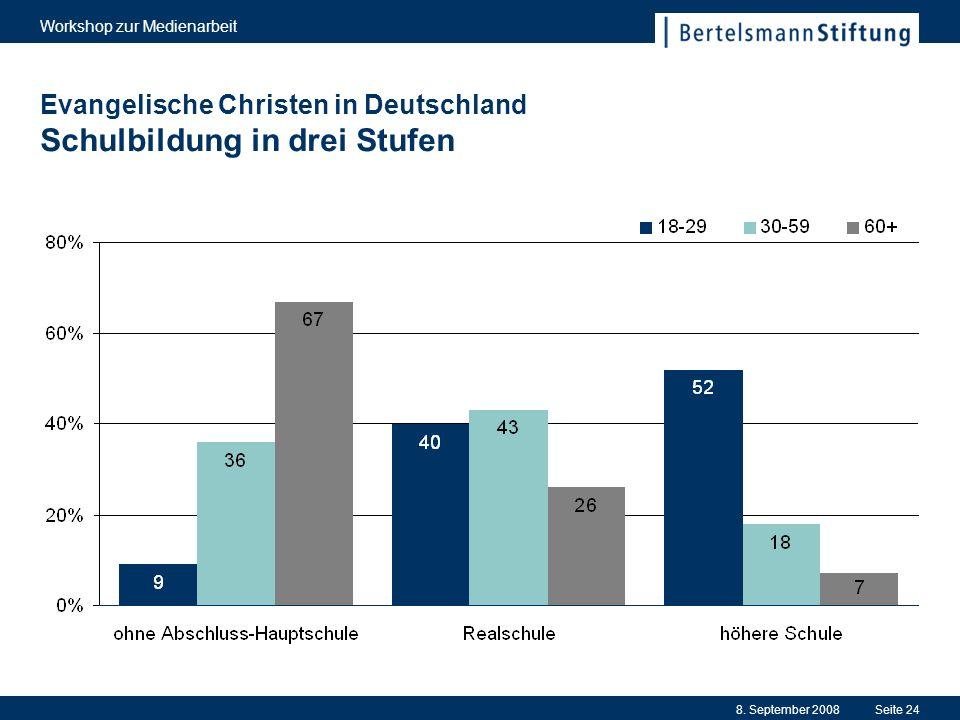 8. September 2008 Workshop zur Medienarbeit Seite 24 Evangelische Christen in Deutschland Schulbildung in drei Stufen