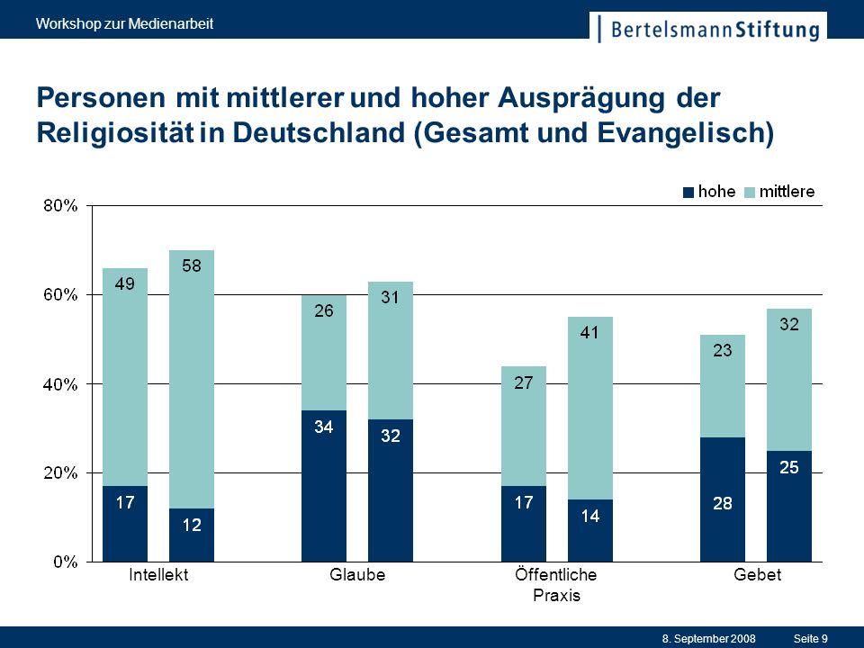 8. September 2008 Workshop zur Medienarbeit Seite 9 Personen mit mittlerer und hoher Ausprägung der Religiosität in Deutschland (Gesamt und Evangelisc