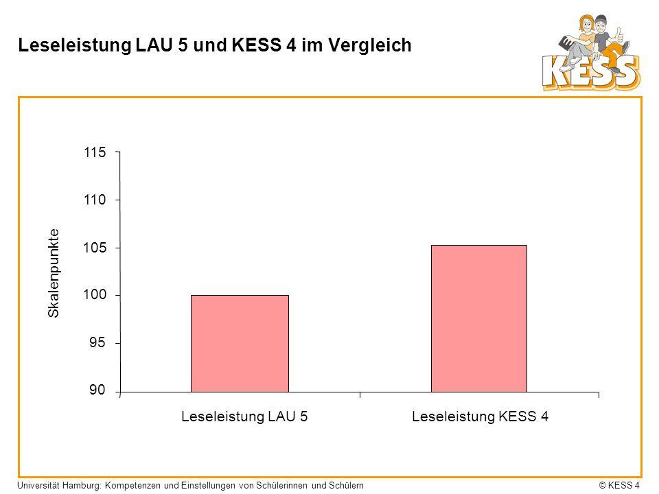 Leseleistung LAU 5 und KESS 4 im Vergleich Universität Hamburg: Kompetenzen und Einstellungen von Schülerinnen und Schülern © KESS 4 Leseleistung LAU