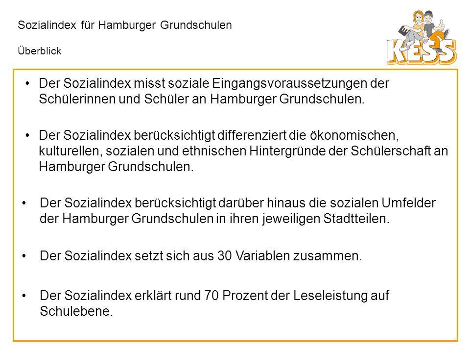 Sozialindex für Hamburger Grundschulen Der Sozialindex misst soziale Eingangsvoraussetzungen der Schülerinnen und Schüler an Hamburger Grundschulen. D