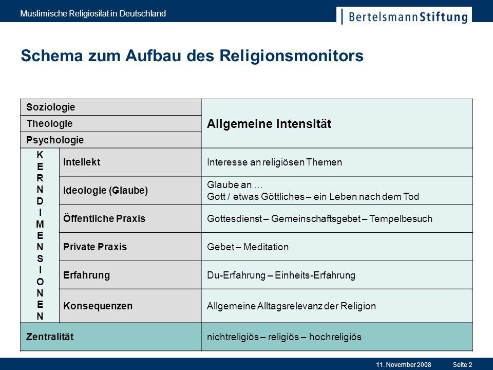 Vielen Dank für Ihre Aufmerksamkeit! Dr. Martin Rieger Director Programm Geistige Orientierung