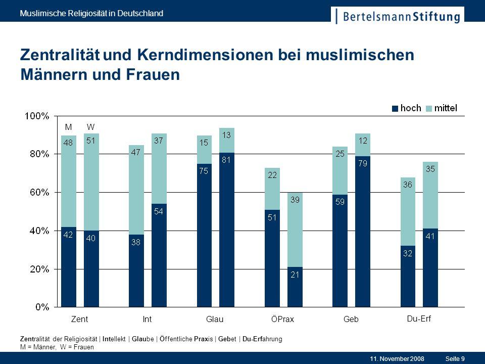 11.November 2008 Muslimische Religiosität in Deutschland Seite 20 Wurden Sie religiös erzogen.
