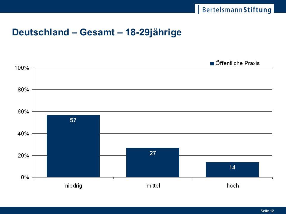 Seite 12 Deutschland – Gesamt – 18-29jährige
