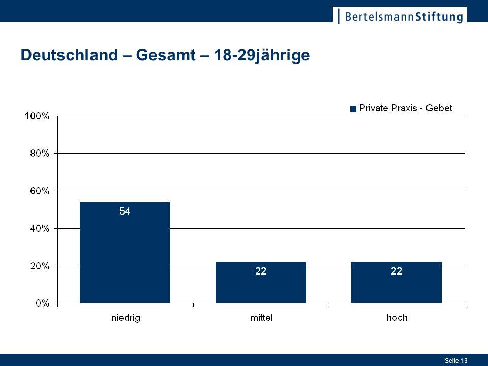 Seite 13 Deutschland – Gesamt – 18-29jährige