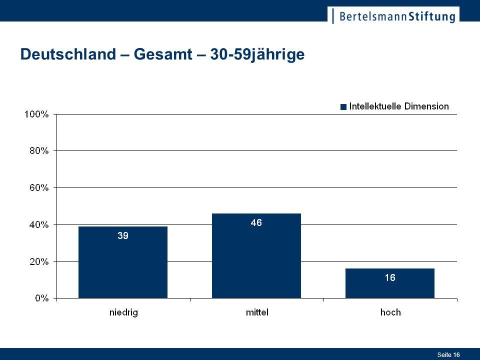 Seite 16 Deutschland – Gesamt – 30-59jährige